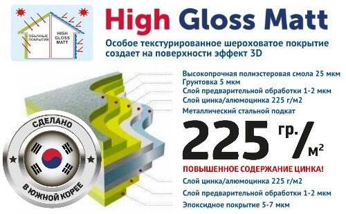 Металлосайдинг с покрытием High Gloss Matt
